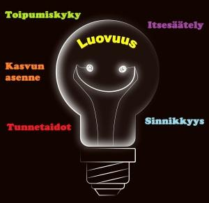 luovuuslamppu