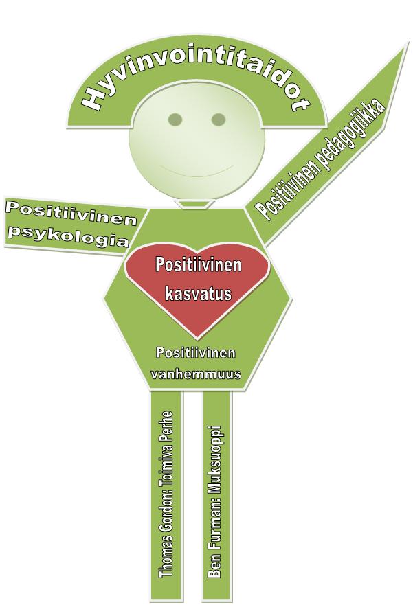 positiivisen-kasvatuksen-ihmiskuva