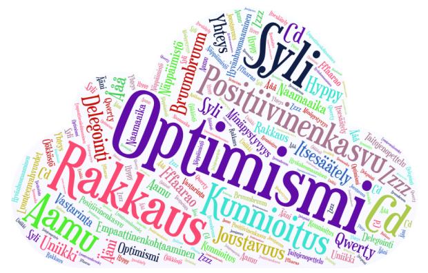 Positiivisen kasvatuksen aakkoset kansikuva